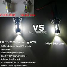 The Brightest led bulb: The 2500