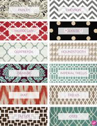 Pattern Names Unique Home Decor Patterns Their Names My Favorite Decor Of The Moment