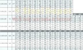 Expanded Metal Size Chart Metal Stud Dimensions Chart Industriasydistribucionesajc