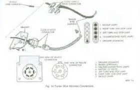 2000 jeep cherokee trailer wiring diagram images trailer wiring for jeep cherokee trailer wiring diagram