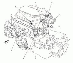 saturn vue engine diagram wiring diagrams best saturn v6 engine parts diagram wiring diagram data saturn vue exhaust diagram 2002 saturn l300 engine