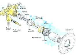 brave moen shower valve repair shower valves types exotic shower faucet types delta shower valve types