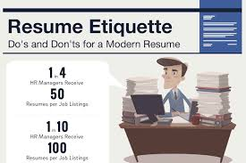 Every couple of years, the rules for resume best practices change ever so  slightly. It's good if you haven't updated your resume in some time, ...