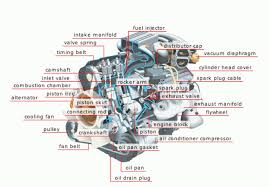 basic car engine  s diagramviewing options