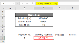 Excel Mortgage Calculator How To Calculate Loan Payments