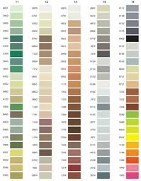 Isacord Color Chart Isacord Color Chart 3 Cjs Custom Apparel