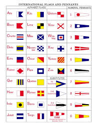 Flag Chart With Names A Chart Showing The Forty International Maritime Signal