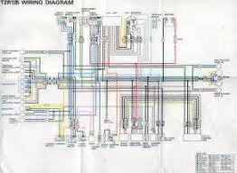 coolster 110cc atv wiring diagram images wiring diagram of honda chinese atv wiring diagrams also 125cc diagram