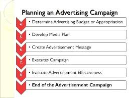 Advertising Plan Pdf Social Media Campaign Template Pdf