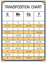 Transposition Chart Concert Band Transposition Chart