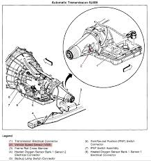 where is the speed sensor that makes the speed odomiter work 4l60e Shift Indicator Wiring Diagram 4l60e Shift Indicator Wiring Diagram #48 4L60E Wiring Harness Diagram
