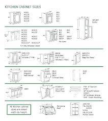 Standard Depth Of Kitchen Cabinets Amazing Refridgerator Sizes Standard Refrigerator Size Height Kitchen