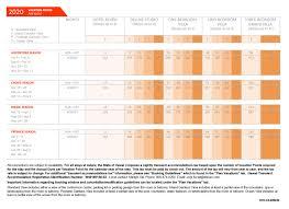 Dvc Chart Disneys Aulani Resort Spa Point Charts Disney Vacation Club