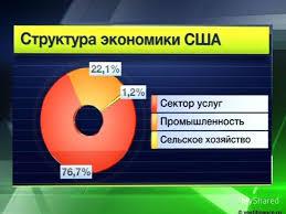 Презентация на тему Курсовая работа по экономике на тему Роль  9 Экономика России