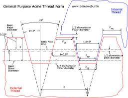 Acme Thread Chart External Acme Thread Dimensions Table