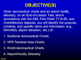 Sectional Aeronautical Chart Legend Atb Ppt Download