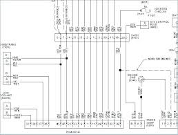 mack truck ch613 fuse diagram how to wiring diagrams for cars 3 full size of wiring diagrams are usually found where diagram for 3 subwoofers enable technicians to