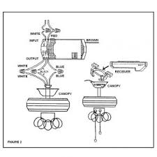 hunter ceiling fan wiring diagram wiring diagram and hernes ceiling fan wiring schematics diagrams hunter hton bay hunter ceiling fan reverse switch