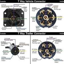 7 way semi trailer plug wiring diagram 7 way semi trailer plug 7 way semi trailer plug wiring diagram 7 way trailer diagram teardrop trailer ideas