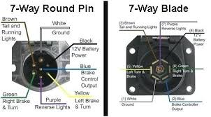 5 wire trailer plug to 4 way wiring diagram best of light pin siraji 5 wire trailer plug to 4 wiring diagram pleasant blade of converted