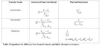 thermal circuits png