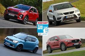 True Mpg Most Efficient Suvs 2019 What Car