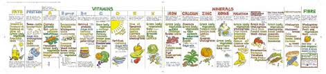 Wall Charts By Liz Cook Eclectic Homeschool In 2019