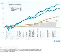 Stock Market Earthquakes