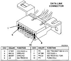 chrysler ccd chrysler collision detection data bus carprog wiring diagrams