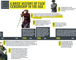 a brief history of film censorship