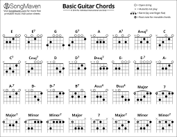 chordie guitar chords chart 49 high quality jazz chord chart for guitar