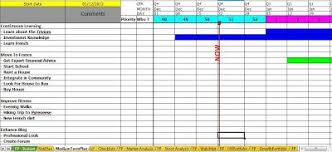 Medium Term Plan Template. Lovely Evaluation Plan Template Earn ...