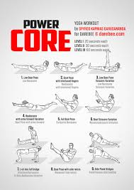 Core Exercises Chart Ab Workouts