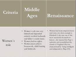 Middle Ages And Renaissance Comparison Chart Comparison Between Middle Ages And Renaissance