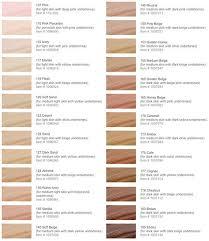 Lancome Teint Idole Ultra Color Chart Www
