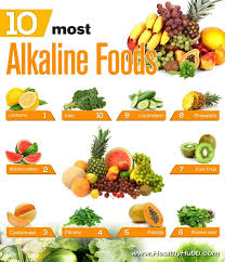 Top 12 Alkaline Foods To Eat Everyday For Incredible Health