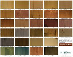 colors of wood furniture. pine wood stain colors ehow is a softwood which means that it absorbs of furniture