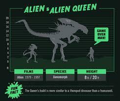 Monster Height Chart Movie Monster Size Chart