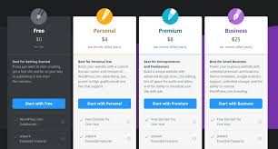 I Want To Build A Website For Free Vodacom Now How To Easily Create Your Own Website For Free