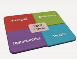 SWOT Analysis This blog will provide a comprehensive overview of the SWOT analysis in connection to human resource management  Each blog entry will focus on one of the