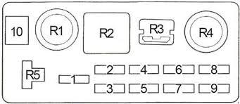 1983 1987 toyota corolla ae86 fuse box diagram fuse diagram 1983 1987 toyota corolla ae86 fuse box diagram