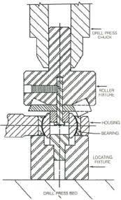 bearing swaging tool. aerospace bearing fitting tools swaging tool i