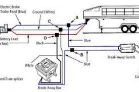 hopkins trailer wire diagram 7 hopkins wiring diagrams 7 way trailer plug wiring diagram gmc at Hopkins Trailer Adapter Wiring Diagram