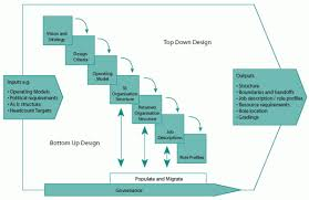 structure of operating system diagram images operating model diagram operating image about wiring diagram