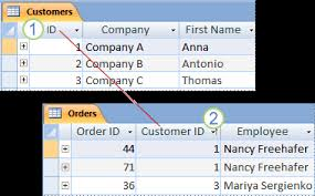 Add or change a table's primary key in Access - Access