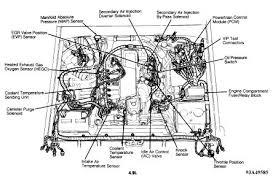 ford bronco 5 0 engine diagram ford automotive wiring diagram 1992 ford bronco engine diagram jodebal com on ford bronco 5 0 engine diagram