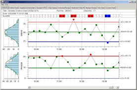 Process Control Chart Excel Template Www Bedowntowndaytona Com