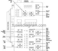 Chrysler 300 2006 Fuse Diagram 2006 Chrysler 300 Engine Diagram