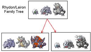 Rhyhorn Evolves At What Level