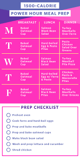 Easy Diet Chart Meal Prep Plan For 1500 Calories Kitchn